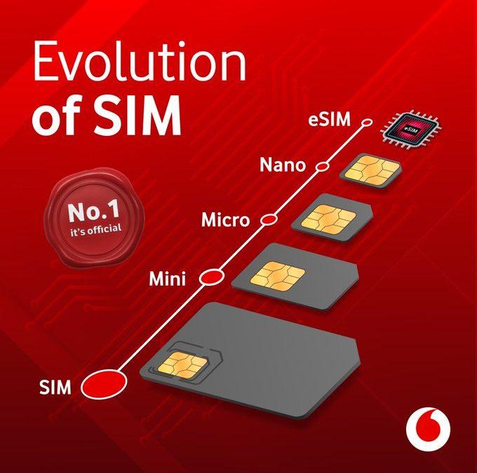 Diferencias entre SIM, eSIM, iSIM